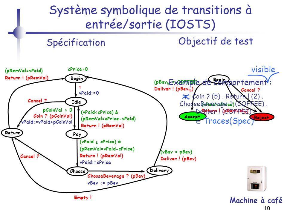 10 Système symbolique de transitions à entrée/sortie (IOSTS) Machine à café Spécification (vBev = pBev) Deliver ! (pBev) Return Delivery (pRemVal=vPai