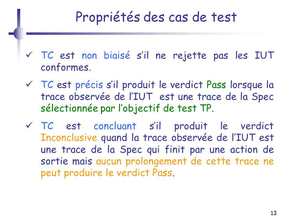 13 Propriétés des cas de test TC est non biaisé sil ne rejette pas les IUT conformes. TC est précis sil produit le verdict Pass lorsque la trace obser