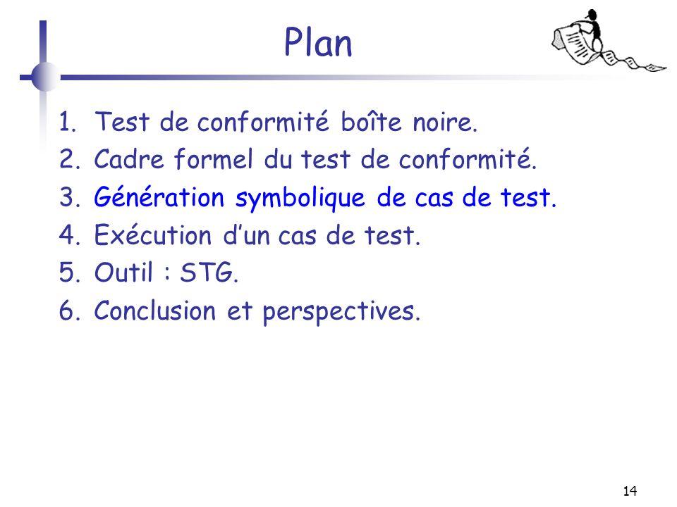 14 Plan 1.Test de conformité boîte noire. 2.Cadre formel du test de conformité. 3.Génération symbolique de cas de test. 4.Exécution dun cas de test. 5