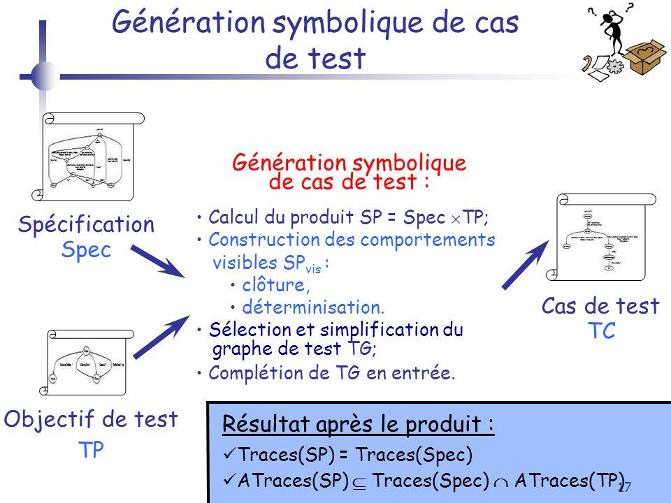 17 Génération symbolique de cas de test Objectif de test TP Cas de test TC Spécification Spec Génération symbolique de cas de test : Calcul du produit