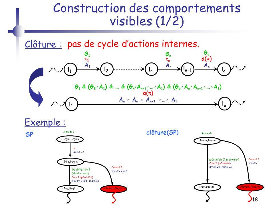 18 Construction des comportements visibles (1/2) l a l n+1 l1l1 l2l2 lnln G 1 1 A 1 G n n A n G a a( ) A a G 1 & (G 2A 1 ) & … & (G n A n-1 …A 1 ) & (