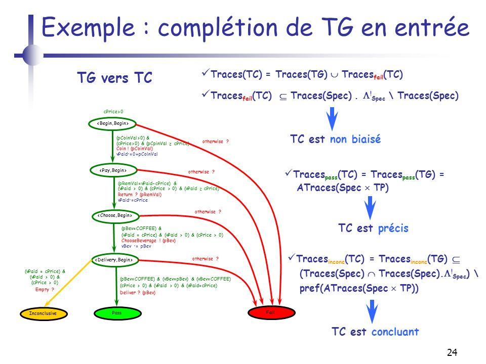 24 Exemple : complétion de TG en entrée TG vers TC cPrice>0 (vPaid = cPrice) & (vPaid > 0) & (cPrice > 0) Empty ? (pCoinVal>0) & (cPrice>0) & (pCpinVa