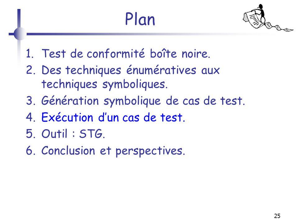 25 Plan 1.Test de conformité boîte noire. 2.Des techniques énumératives aux techniques symboliques. 3.Génération symbolique de cas de test. 4.Exécutio