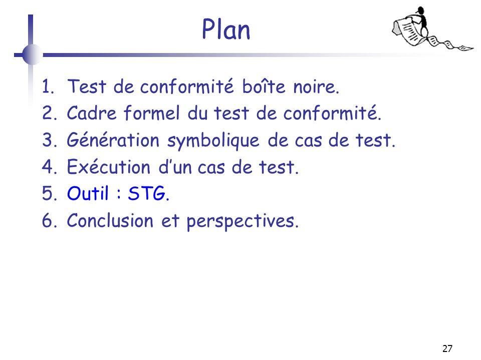 27 Plan 1.Test de conformité boîte noire. 2.Cadre formel du test de conformité. 3.Génération symbolique de cas de test. 4.Exécution dun cas de test. 5