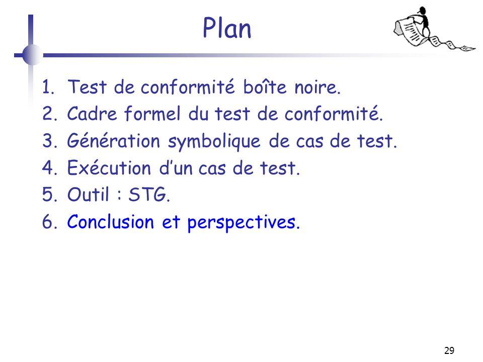 29 Plan 1.Test de conformité boîte noire. 2.Cadre formel du test de conformité. 3.Génération symbolique de cas de test. 4.Exécution dun cas de test. 5
