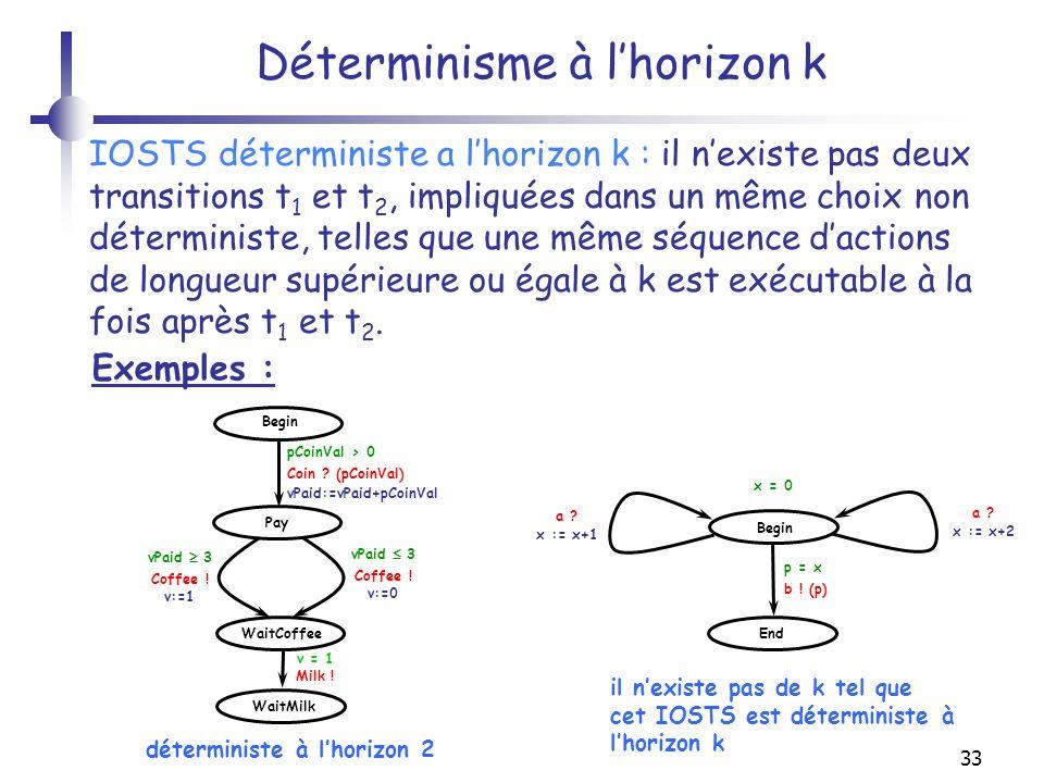33 Déterminisme à lhorizon k IOSTS déterministe a lhorizon k : il nexiste pas deux transitions t 1 et t 2, impliquées dans un même choix non détermini