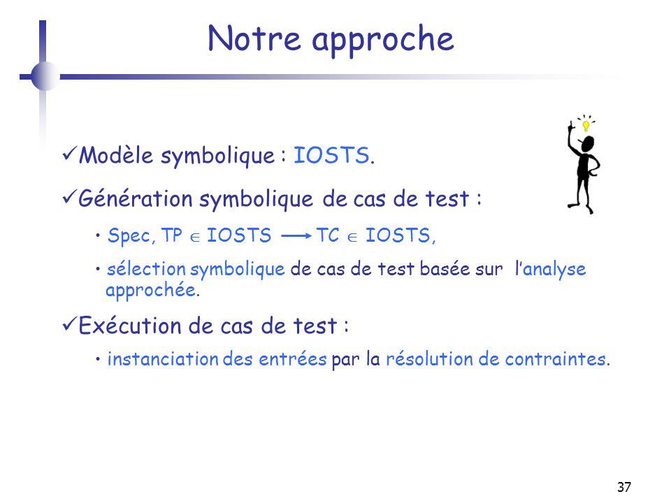 37 Notre approche Modèle symbolique : IOSTS. Génération symbolique de cas de test : Spec, TP IOSTS TC IOSTS, sélection symbolique de cas de test basée