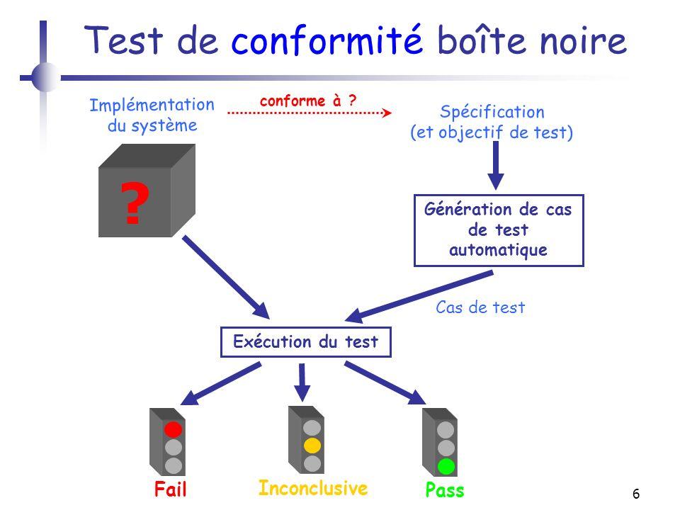 6 Test de conformité boîte noire Spécification (et objectif de test) Cas de test Implémentation du système Génération de cas de test automatique Exécu