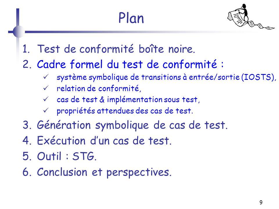 20 Génération symbolique de cas de test Objectif de test TP Cas de test TC Spécification Spec Génération symbolique de cas de test : Calcul du produit SP = Spec TP; Construction des comportements visibles SP vis ; Sélection et simplification du graphe de test TG; Complétion de TG en entrée.