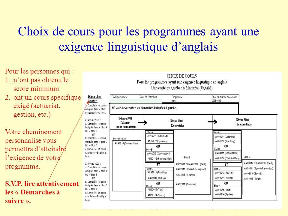 Choix de cours pour les programmes ayant une exigence linguistique danglais Pour les personnes qui : 1. nont pas obtenu le score minimum 2. ont un cou