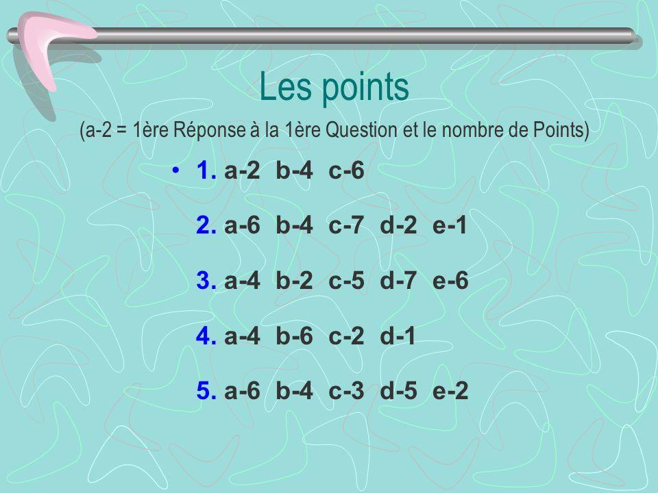 Les points 1. a-2 b-4 c-6 2. a-6 b-4 c-7 d-2 e-1 3. a-4 b-2 c-5 d-7 e-6 4. a-4 b-6 c-2 d-1 5. a-6 b-4 c-3 d-5 e-2 (a-2 = 1ère Réponse à la 1ère Questi