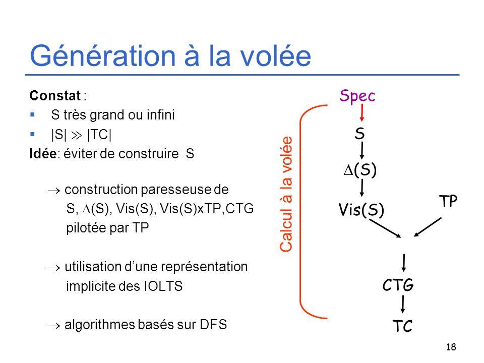 18 Génération à la volée Constat : S très grand ou infini |S| |TC| Idée: éviter de construire S construction paresseuse de S, (S), Vis(S), Vis(S)xTP,C