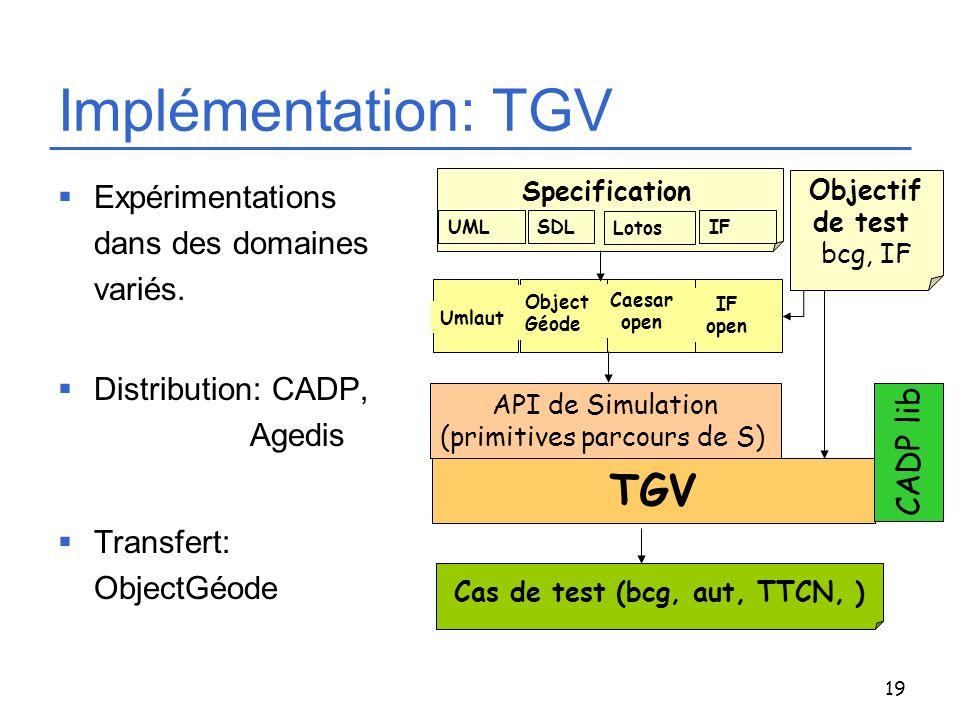 19 Implémentation: TGV Expérimentations dans des domaines variés. Distribution: CADP, Agedis Transfert: ObjectGéode Objectif de test bcg, IF API de Si