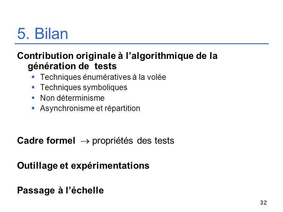 32 5. Bilan Contribution originale à lalgorithmique de la génération de tests Techniques énumératives à la volée Techniques symboliques Non déterminis