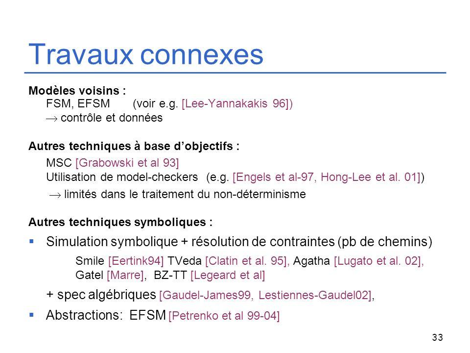 33 Travaux connexes Modèles voisins : FSM, EFSM (voir e.g. [Lee-Yannakakis 96]) contrôle et données Autres techniques à base dobjectifs : MSC [Grabows