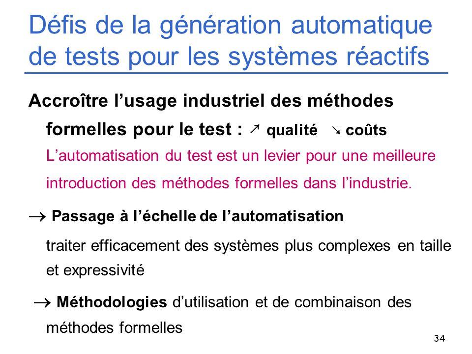 34 Défis de la génération automatique de tests pour les systèmes réactifs Accroître lusage industriel des méthodes formelles pour le test : qualité co