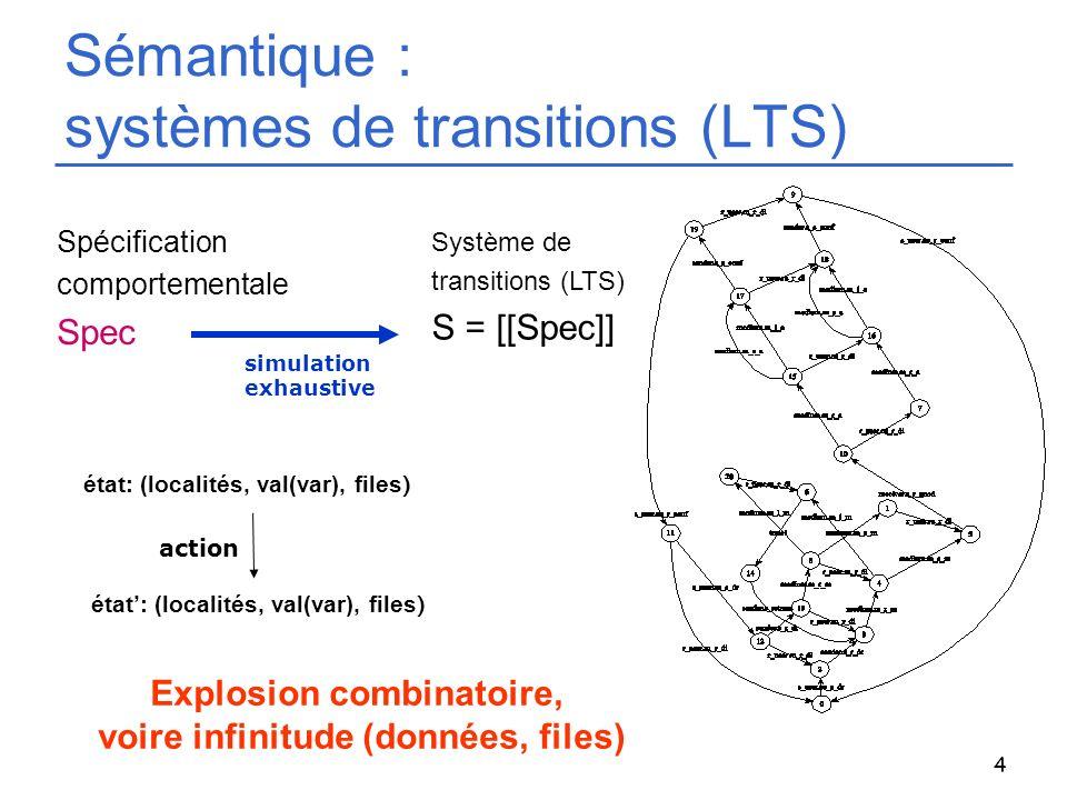 25 Opérations syntaxiques dont la sémantique commute avec les opérations sur les IOLTS : Produit: x s Calcul des blocages: s Déterminisation: det s Vis(PS) = det s ( s ( S x s TP )) Traces([[ det s ( s ( S x s TP )) ]]) = Traces(det( ([[ S ]] x e [[ TP ]])) Sélection : reach, coreach non calculables de manière exacte sur- approximations reach et coreach Génération symbolique M op s (M) [[ M ]] [[ op s (M) ]] [[.]] op s op op[[ M ]] =