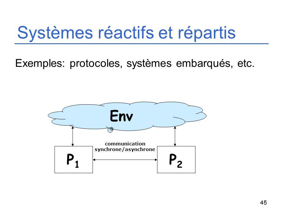 45 Systèmes réactifs et répartis Exemples: protocoles, systèmes embarqués, etc. P1P1 P2P2 Env communication synchrone/asynchrone