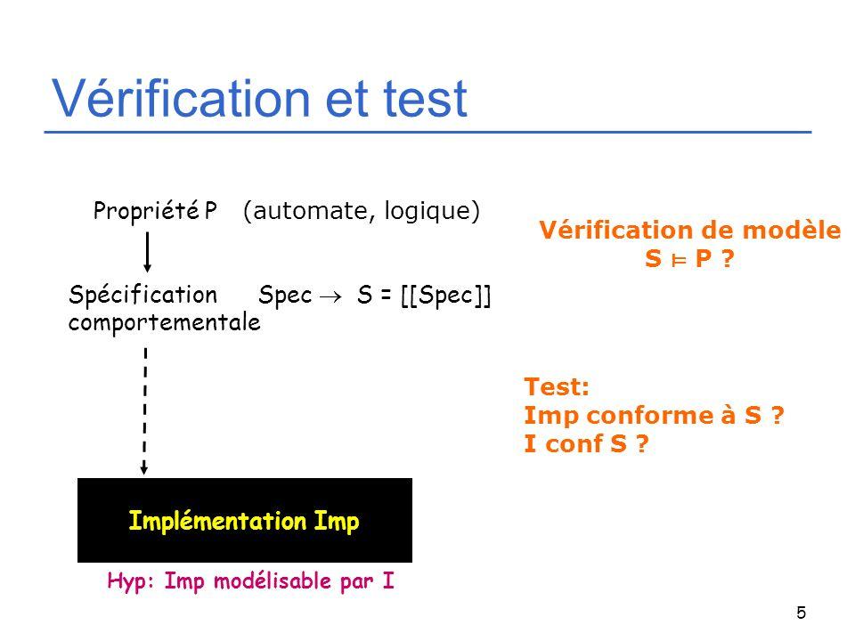 5 Vérification et test Propriété P (automate, logique) Vérification de modèle S P ? Test: Imp conforme à S ? I conf S ? Spécification Spec S = [[Spec]
