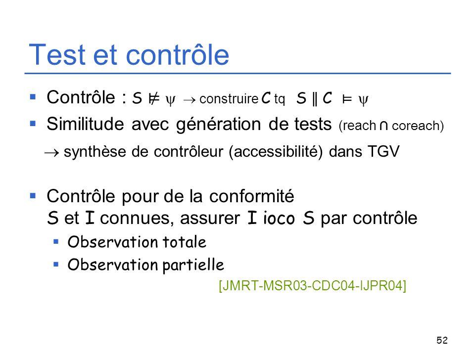 52 Test et contrôle Contrôle : S construire C tq S C Similitude avec génération de tests (reach coreach) synthèse de contrôleur (accessibilité) dans T