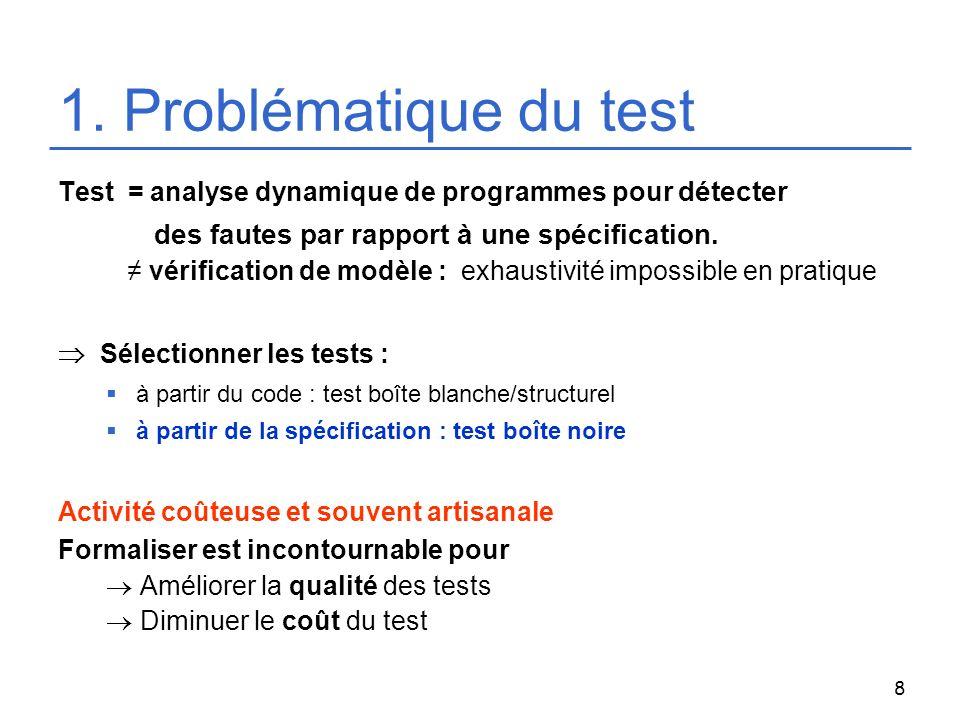 8 1. Problématique du test Test = analyse dynamique de programmes pour détecter des fautes par rapport à une spécification. vérification de modèle : e