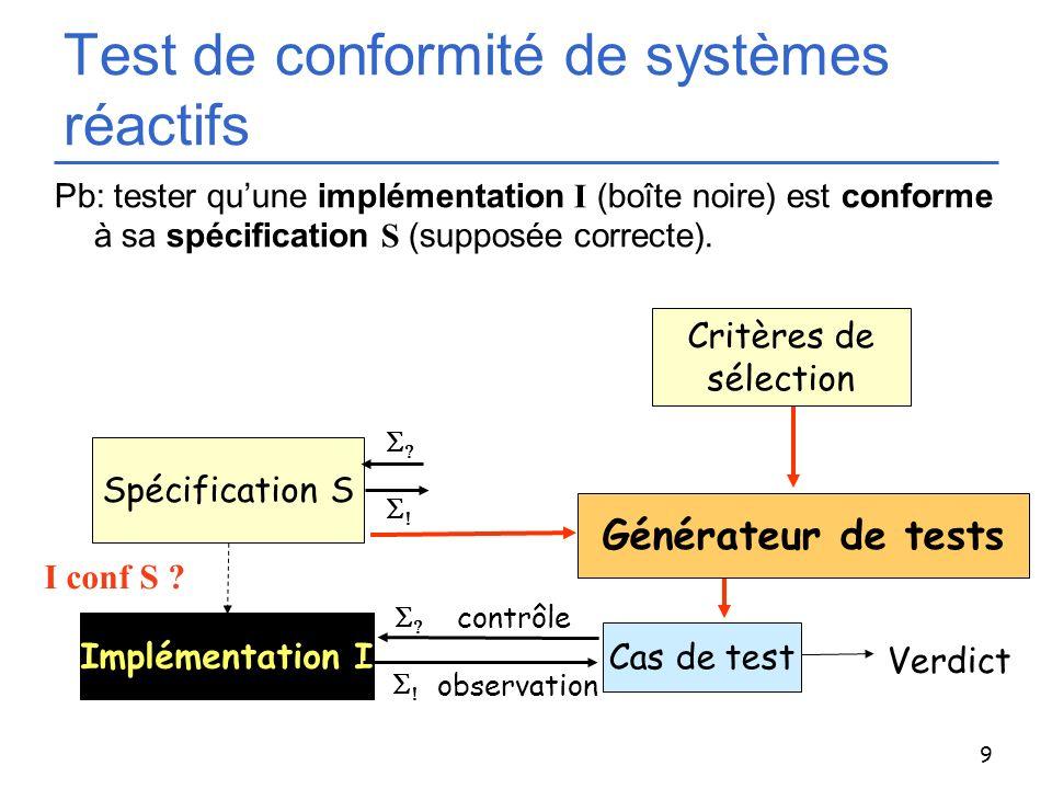 9 Test de conformité de systèmes réactifs Pb: tester quune implémentation I (boîte noire) est conforme à sa spécification S (supposée correcte). Spéci