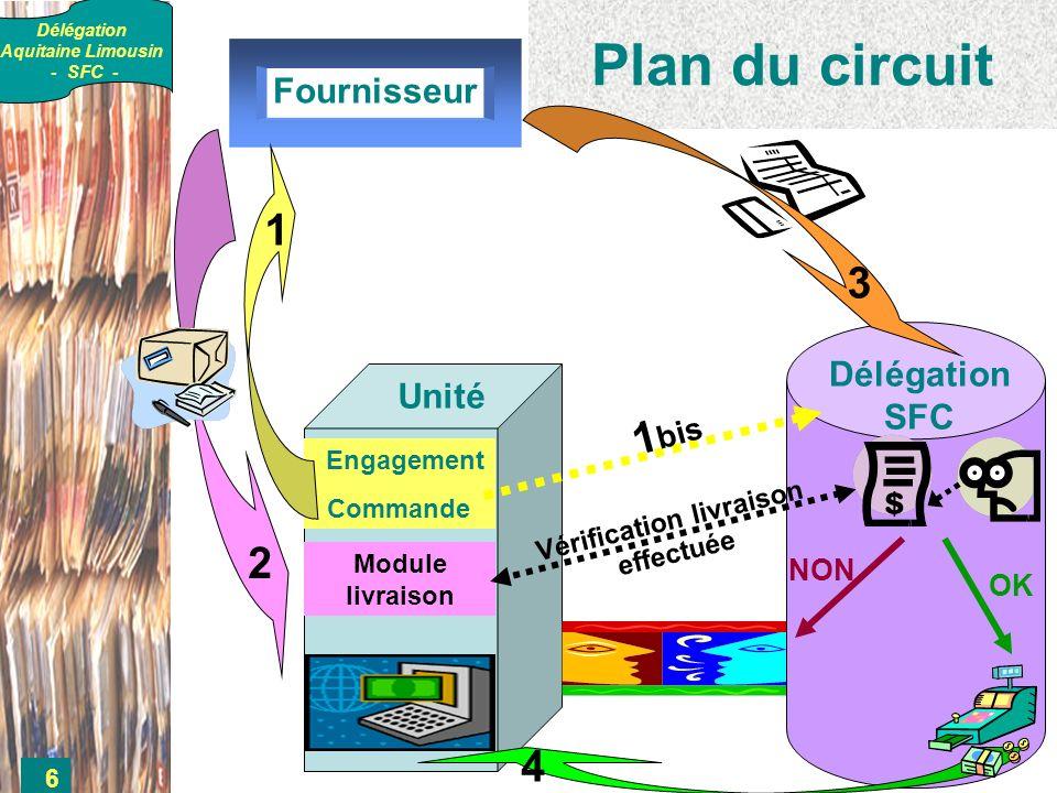 Délégation Aquitaine Limousin - SFC - 6 Plan du circuit Fournisseur Unité Module livraison Engagement Commande 1 2 Délégation SFC OK NON Vérification livraison effectuée 3 1 bis 4