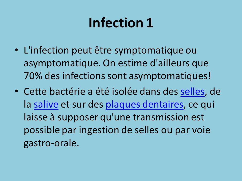 Infection 1 L'infection peut être symptomatique ou asymptomatique. On estime d'ailleurs que 70% des infections sont asymptomatiques! Cette bactérie a