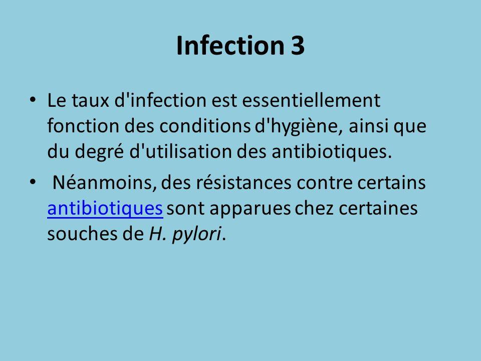 Infection 3 Le taux d'infection est essentiellement fonction des conditions d'hygiène, ainsi que du degré d'utilisation des antibiotiques. Néanmoins,
