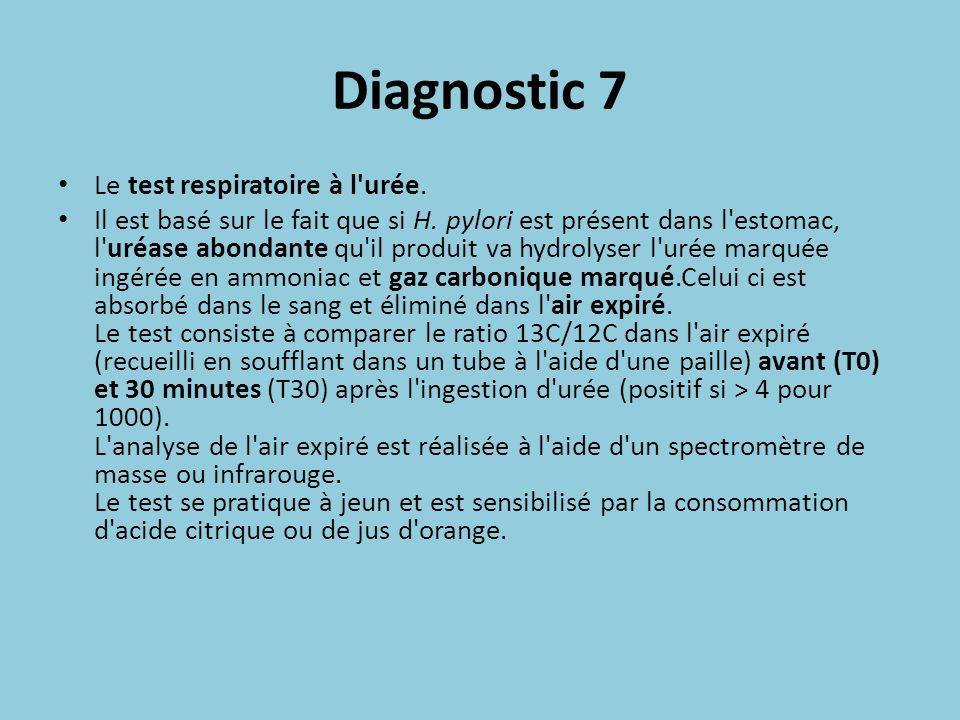 Diagnostic 7 Le test respiratoire à l'urée. Il est basé sur le fait que si H. pylori est présent dans l'estomac, l'uréase abondante qu'il produit va h