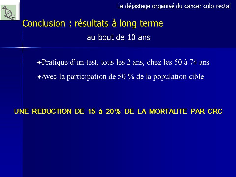 Conclusion : résultats à long terme Pratique dun test, tous les 2 ans, chez les 50 à 74 ans Avec la participation de 50 % de la population cible UNE R