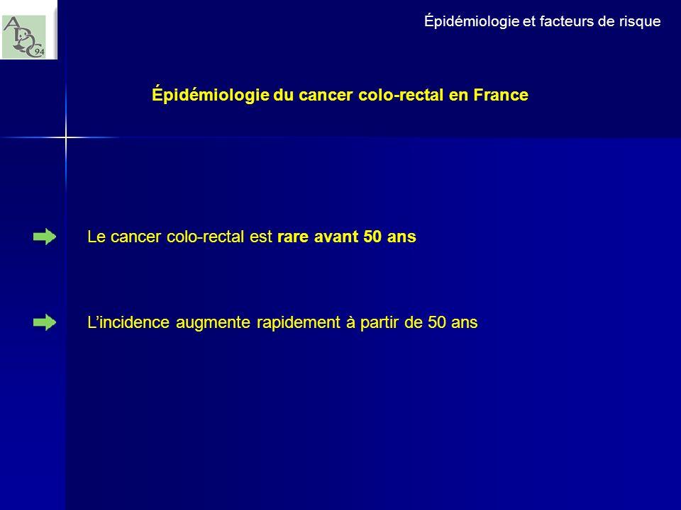 Épidémiologie et facteurs de risque Épidémiologie du cancer colo-rectal en France Le cancer colo-rectal est rare avant 50 ans Lincidence augmente rapi