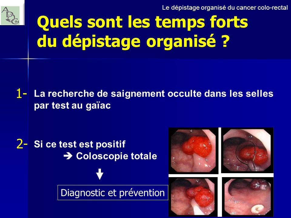 Le dépistage organisé du cancer colo-rectal La recherche de saignement occulte dans les selles par test au gaïac 1- 2- Si ce test est positif Coloscop