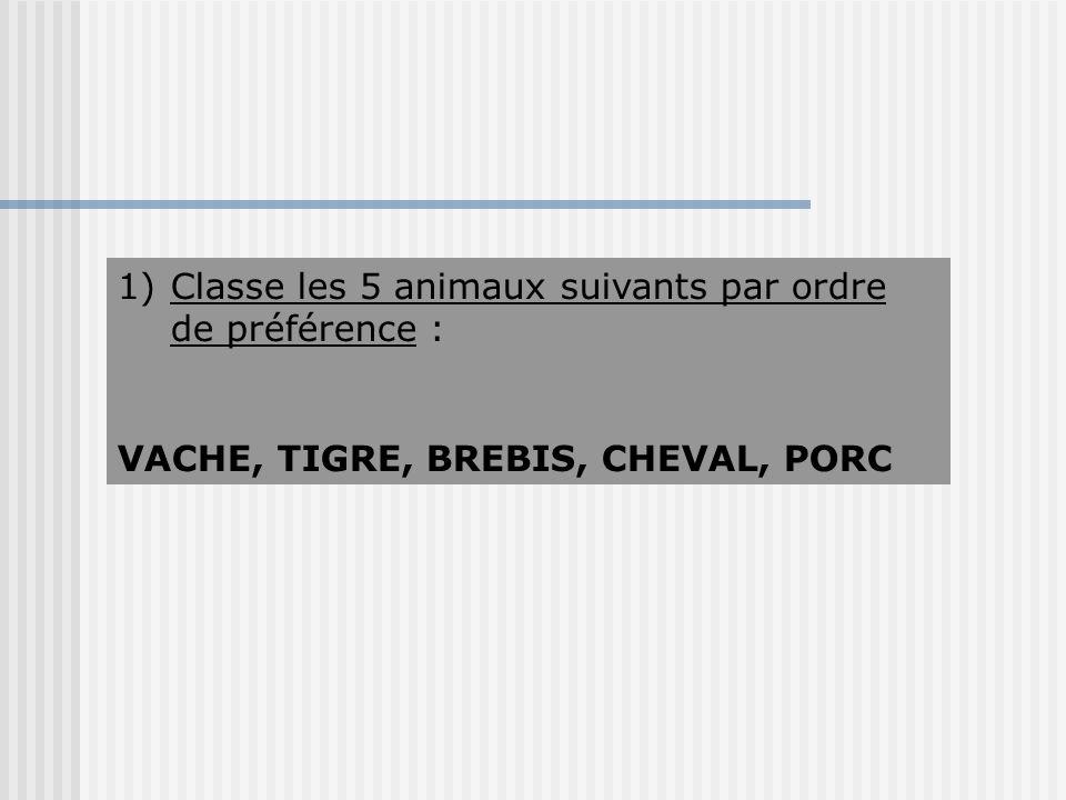 1)Classe les 5 animaux suivants par ordre de préférence : VACHE, TIGRE, BREBIS, CHEVAL, PORC