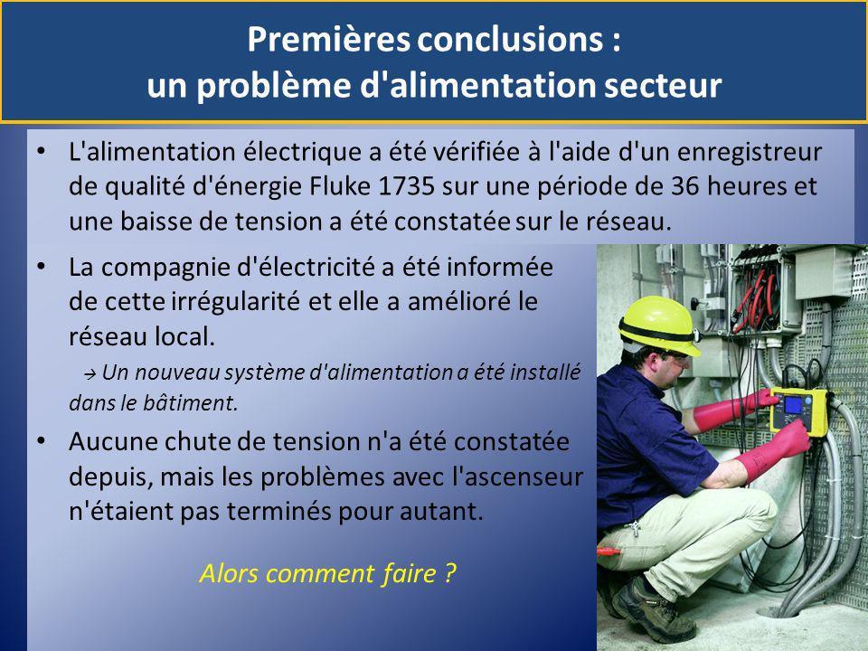 Premières conclusions : un problème d alimentation secteur L alimentation électrique a été vérifiée à l aide d un enregistreur de qualité d énergie Fluke 1735 sur une période de 36 heures et une baisse de tension a été constatée sur le réseau.