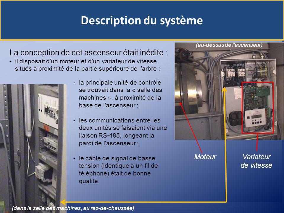 Description du système MoteurVariateur de vitesse (au-dessus de l ascenseur) La conception de cet ascenseur était inédite : -il disposait d un moteur et d un variateur de vitesse situés à proximité de la partie supérieure de l arbre ; (dans la salle des machines, au rez-de-chaussée) -la principale unité de contrôle se trouvait dans la « salle des machines », à proximité de la base de l ascenseur ; -les communications entre les deux unités se faisaient via une liaison RS-485, longeant la paroi de l ascenseur ; -le câble de signal de basse tension (identique à un fil de téléphone) était de bonne qualité.