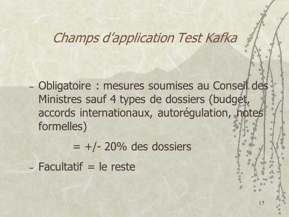 15 Champs dapplication Test Kafka – Obligatoire : mesures soumises au Conseil des Ministres sauf 4 types de dossiers (budget, accords internationaux, autorégulation, notes formelles) = +/- 20% des dossiers – Facultatif = le reste