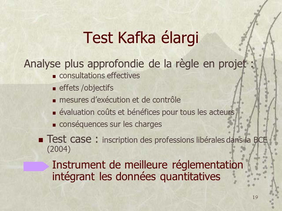 19 Test Kafka élargi Analyse plus approfondie de la règle en projet : consultations effectives effets /objectifs mesures dexécution et de contrôle éva