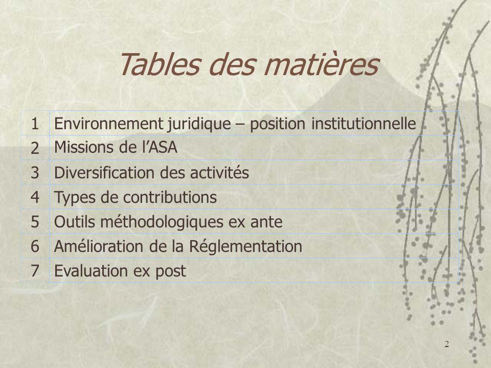 2 1Environnement juridique – position institutionnelle Missions de lASA 2 3Diversification des activités 4Types de contributions Tables des matières 5