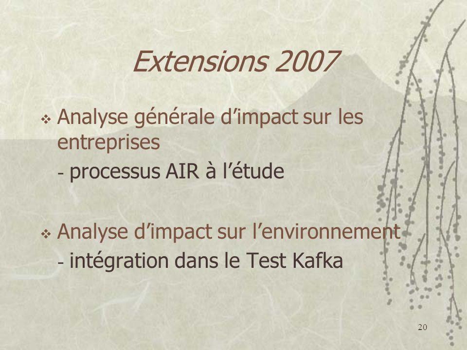 20 Extensions 2007 Analyse générale dimpact sur les entreprises - processus AIR à létude Analyse dimpact sur lenvironnement - intégration dans le Test