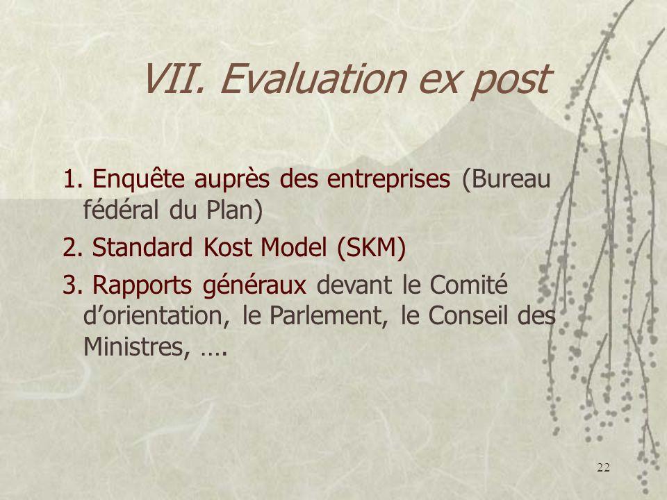 22 VII. Evaluation ex post 1. Enquête auprès des entreprises (Bureau fédéral du Plan) 2. Standard Kost Model (SKM) 3. Rapports généraux devant le Comi