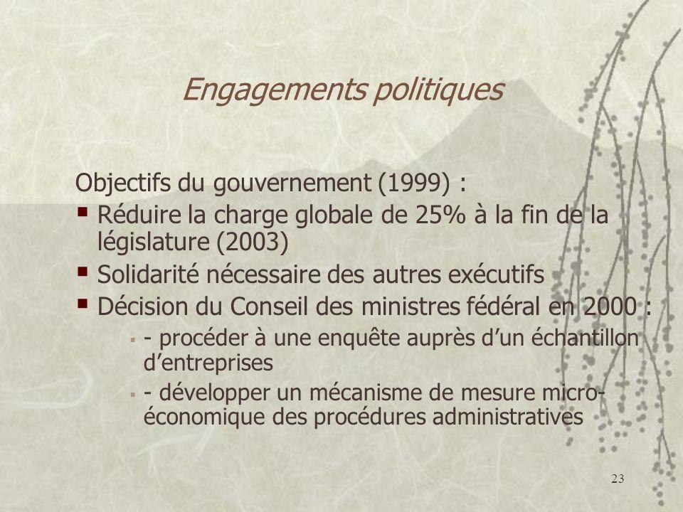 23 Engagements politiques Objectifs du gouvernement (1999) : Réduire la charge globale de 25% à la fin de la législature (2003) Solidarité nécessaire