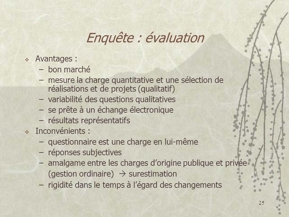 25 Enquête : évaluation Avantages : –bon marché –mesure la charge quantitative et une sélection de réalisations et de projets (qualitatif) –variabilit