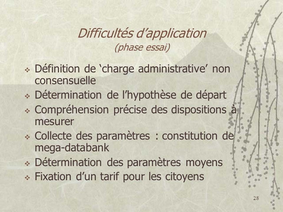 28 Difficultés dapplication (phase essai) Définition de charge administrative non consensuelle Détermination de lhypothèse de départ Compréhension pré
