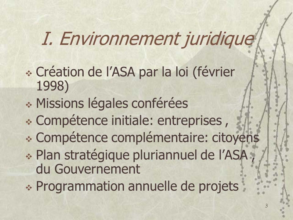 3 I. Environnement juridique Création de lASA par la loi (février 1998) Missions légales conférées Compétence initiale: entreprises, Compétence complé