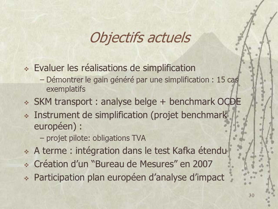 30 Objectifs actuels Evaluer les réalisations de simplification –Démontrer le gain généré par une simplification : 15 cas exemplatifs SKM transport :