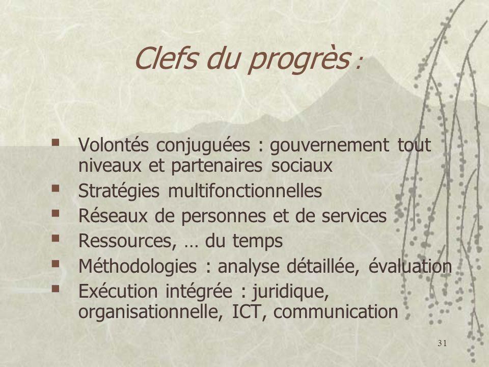 31 Clefs du progrès : Volontés conjuguées : gouvernement tout niveaux et partenaires sociaux Stratégies multifonctionnelles Réseaux de personnes et de