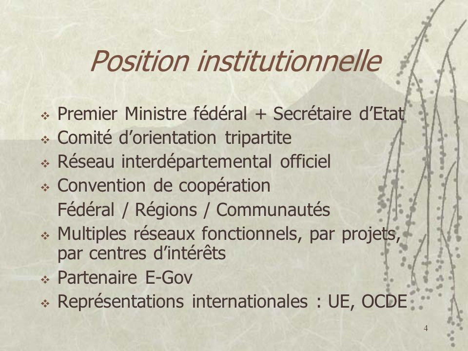 4 Position institutionnelle Premier Ministre fédéral + Secrétaire dEtat Comité dorientation tripartite Réseau interdépartemental officiel Convention de coopération Fédéral / Régions / Communautés Multiples réseaux fonctionnels, par projets, par centres dintérêts Partenaire E-Gov Représentations internationales : UE, OCDE