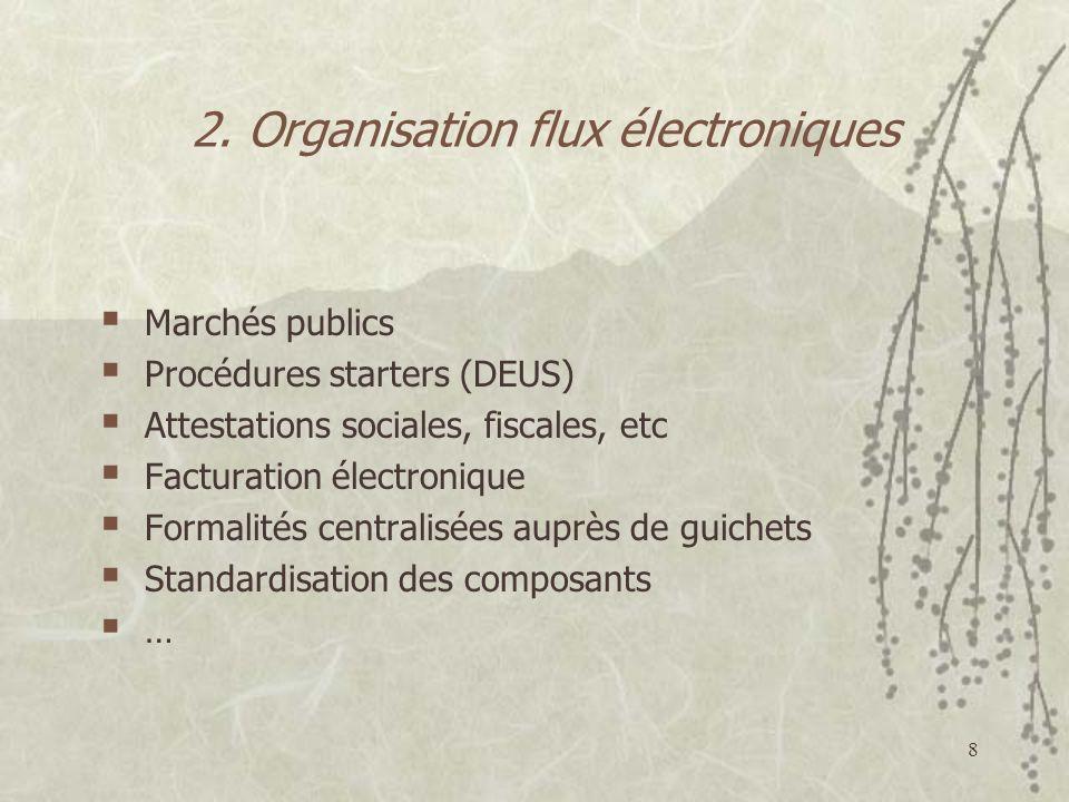 8 2. Organisation flux électroniques Marchés publics Procédures starters (DEUS) Attestations sociales, fiscales, etc Facturation électronique Formalit