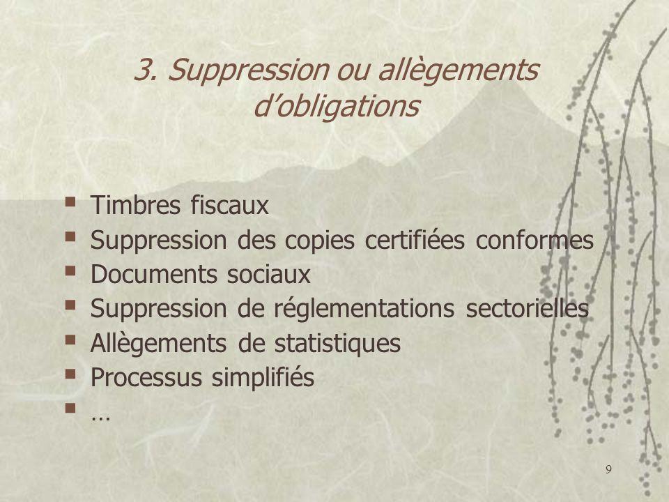 9 3. Suppression ou allègements dobligations Timbres fiscaux Suppression des copies certifiées conformes Documents sociaux Suppression de réglementati